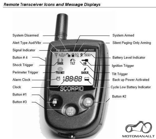 SCORPIO Motosignalizacija SCORPIO SR-I500S