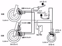 Honda CBR nuo 1998 metu