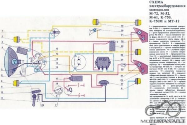 reikia k-750 elektros instaliacijos shemos