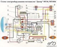 Схема проводки для мотоцикл урал фото 413
