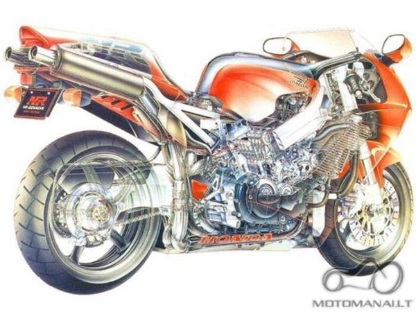 Atsakyta Honda NR 750R