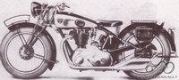Draugo močiutė. Atspėta : NSU 351/501 OSL 1935