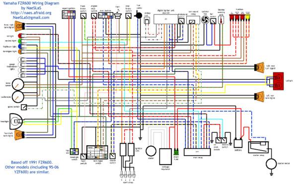 yamaha r wiring diagram yamaha get image about wiring yamaha wiring diagrams nilza net