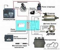 Reikia info apie elektroniką