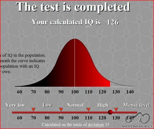 Motomanų IQ