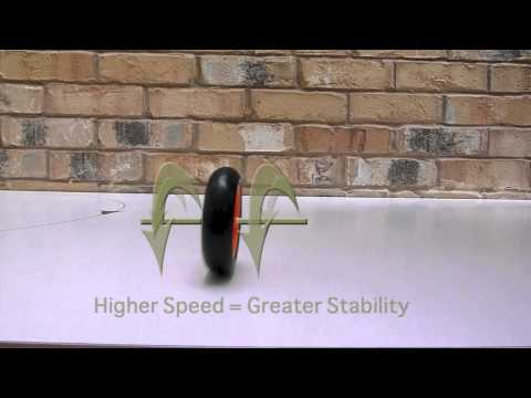 The Physics of Countersteering