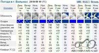 Sezono atidarymas - meetas Pušynėlyje 2008 05 03 (Jau įvyko)